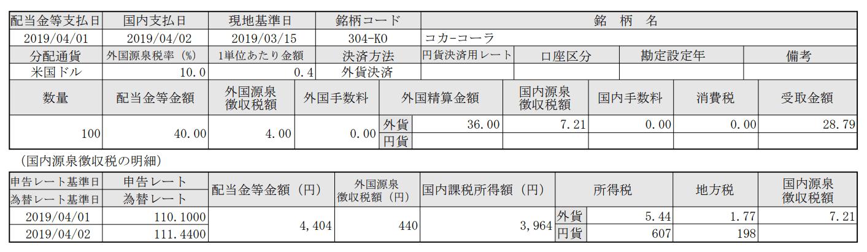 KO201904