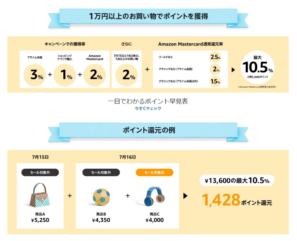 1万円以上のお買い物