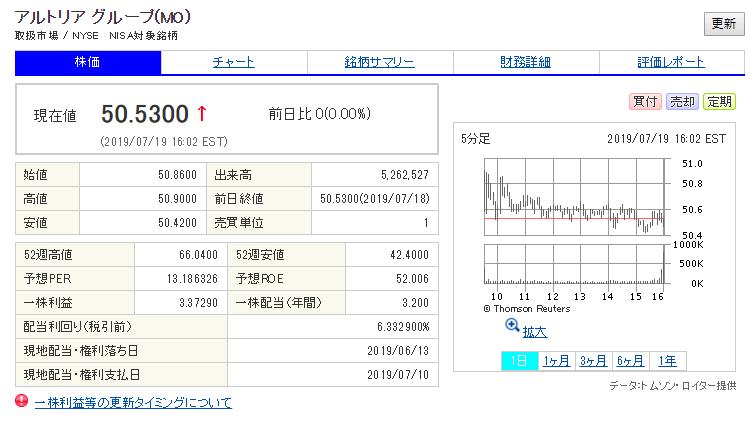 MO価格20190721
